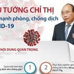 Chị thị số 05/CT-TTg Về một số biện pháp cấp bách phòng, chống dịch COVID-19